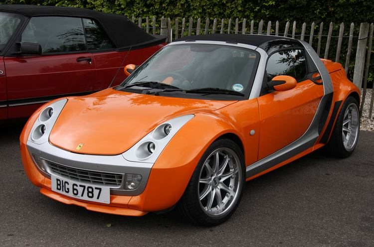 Smart Roadster And Roadster Coupe 2003 2006