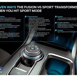 Fusion Sport Mode V6 Fact Sheet