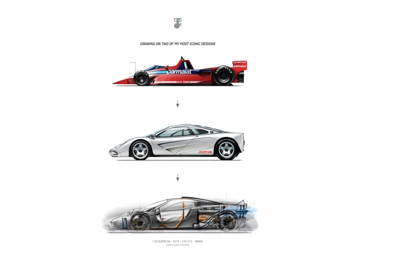 Iconic designs by Gordon Murray