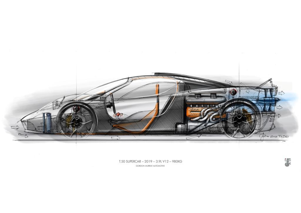 Gordon Murray reveals new supercar