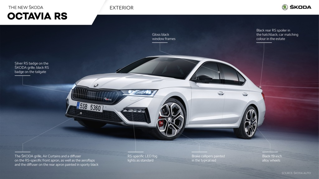 The new 4th gen Octavia vRS