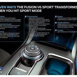 Fusion Sport Mode V6 Fact Sheet